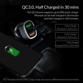 Orico Car Charger 3 USB Port 3A QC3.0 - UPB-3U - Gray - 9