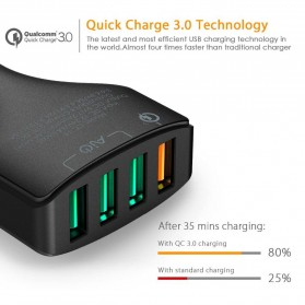 Aukey Charger Mobil 4 Port 55W 2.4A QC 3.0 & AiPower - CC-T9 - Black - 2