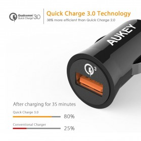 Aukey Charger Mobil 1 Port 19.5W 3A QC3.0 - CC-T10 - Black - 2