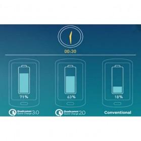 IBD Charger Mobil Qualcomm Quickcharge 3.0 3 Port USB - IBD308 - Black - 7