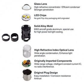 Lampu Mobil Headlight LED H10 10 SMD 9145 2 PCS - White - 5