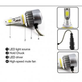 Lampu Mobil Headlight LED C6 H7 COB 2 PCS - White - 4