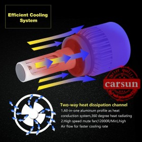 Lampu Mobil Headlight LED H7 COB 2 PCS - C6 - White - 7