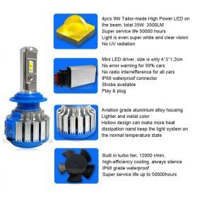 Lampu Mobil Headlight LED 9005 HB3 SMD 2 PCS - White - 8