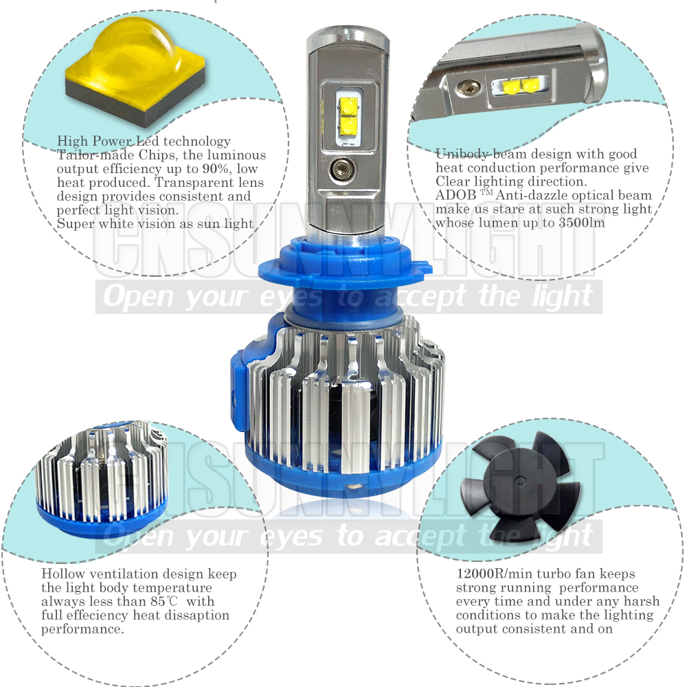 Lampu Mobil LED H8/H11 SMD 2PCS - White - JakartaNotebook.com