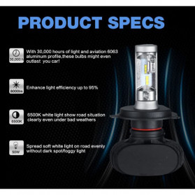 Nighteye Lampu Mobil Headlight LED H4 CSP 2 PCS - Black - 3