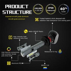 Nighteye Lampu Mobil Headlight LED 9006/HB4 CSP 2 PCS - Black - 3