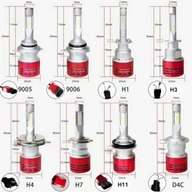 Lampu Mobil LED Headlight V5 H11/H9/H8 60W 8400Lm Super Bright 2 PCS - Red - 4