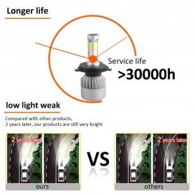 Lampu Mobil LED COB Headlight 8000LM H3 S2 Chip 2 PCS - Silver - 8