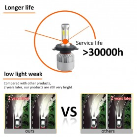 TaffLED Lampu Mobil LED COB Headlight 8000LM H11/H9/H8 S2 Chip 2 PCS - Silver - 9