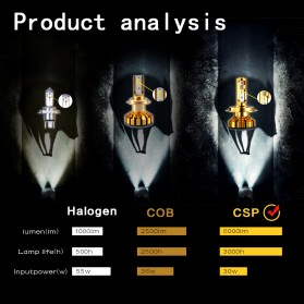 NightTech Lampu Mobil Headlight LED H7 CSP 2 PCS - Golden - 6