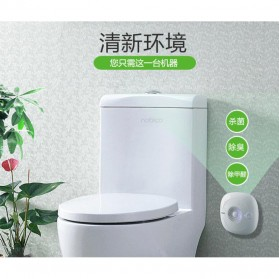 NOBICO Pembersih Ion Udara Air Purifier Cleaner - NBO-XD01 - White - 2