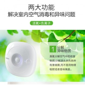 NOBICO Pembersih Ion Udara Air Purifier Cleaner - NBO-XD01 - White - 3