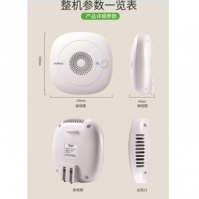 NOBICO Pembersih Ion Udara Air Purifier Cleaner - NBO-XD01 - White - 10
