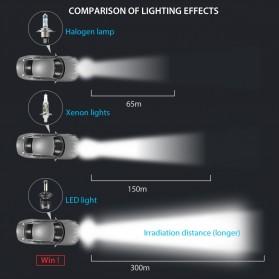 INFITARY Lampu Mobil Headlight LED H4/HB2/9003 COB 2 PCS - Black - 6