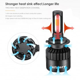 INFITARY Lampu Mobil Headlight LED 9005/HB3/H10 COB 2 PCS - Black - 2