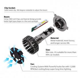 INFITARY Lampu Mobil Headlight Car Fog Bulb LED COB H7 72W 8000LM - Black - 10