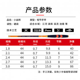 Zhanjiang Joran Pancing Carbon Fiber Fishing Rod 2.4 Meter - ZHN01 - Black - 11