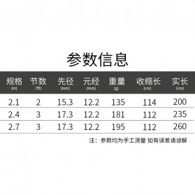 Zhanjiang Joran Pancing Carbon Fiber Fishing Rod 2.1 Meter - ZHN02 - Black - 10