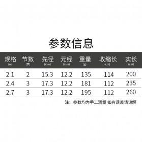 Zhanjiang Joran Pancing Carbon Fiber Fishing Rod 2.4 Meter - ZHN02 - Black - 10