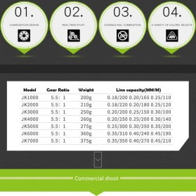 DAICY JK1000 Reel Pancing Spinning Interchangeable Handle 5.5:1 - JG012 - Black - 7