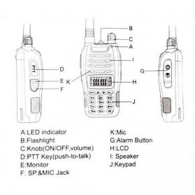 Taffware Walkie Talkie Dual Band Two Way Radio 5W 99CH UHF+VHF - UV-B6 - Black - 8