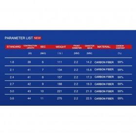Joran Pancing Carbon Fiber 6 Segments 2.4M - Black - 8