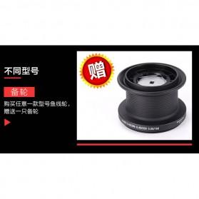 De Bao Reel Pancing TP8000 12 Ball Bearing - Black - 9