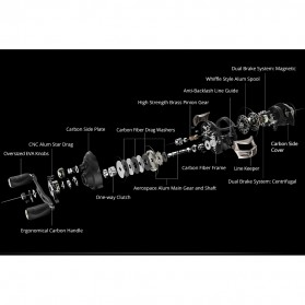 KastKing Stealth Super Light Carbon Body Reel Pancing 11+1 Ball Bearing - Tangan Kanan - Black - 5