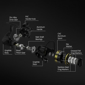 KastKing Lancelot 3000 Series Reel Pancing  8KG Max Drag Fishing Reel 5.0:1 Gear Ratio - Black - 4