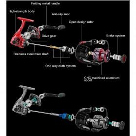 Seaknight PUCK4000 Spinning Reel Pancing 5.2:1 10 Ball Bearing - Red - 7