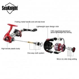 Seaknight PUCK5000 Spinning Reel Pancing 5.2:1 10 Ball Bearing - Red - 3
