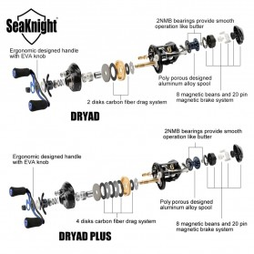 Seaknight DRYAD Baitcasting Reel Pancing 7.6:1 12 Ball Bearing - Right - Black - 5