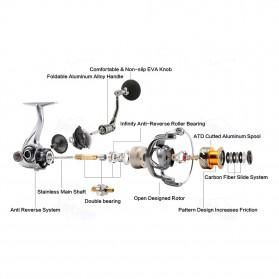 Seaknight Rapid 4000H Spinning Reel Pancing 6.2:1 11 Ball Bearing - R0817 - Silver - 5