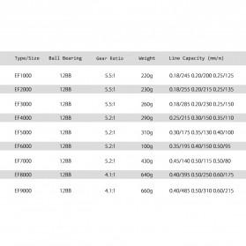YUMOSHI REELSKING EF5000 Reel Pancing Spinning 12 Ball Bearing - Silver - 10