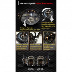 Fishdrops LB200 Reel Pancing 18 Ball Bearing - Tangan Kiri - Gray - 10