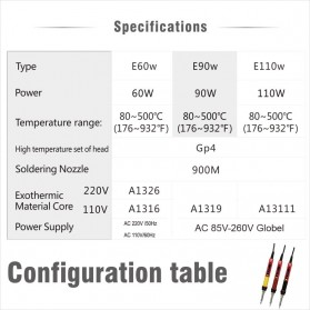 CXG Solder Listrik Constant Temperature Electric Iron Lead 220V 60W - E60WT - Black/Red - 5
