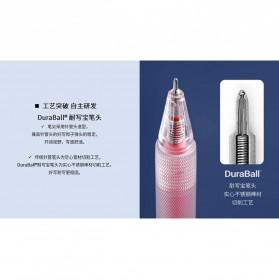 KACO TURBO Gel Pen Pena Pulpen Bolpoin 0.5mm 3 PCS - K5 (Black Ink) - Mix Color - 7