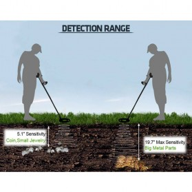 KingDetector Underground Metal Gold Detector - MD-4030 - 7