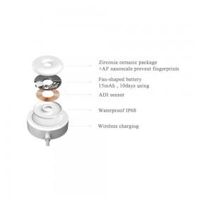 Xiaomi Amazfit Band Fitness Smart Bracelet - 7