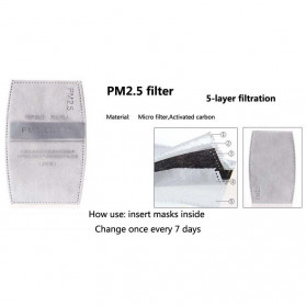 Masker Filter Anti Polusi HEPA PM2.5 N95 - Mix Color - 3