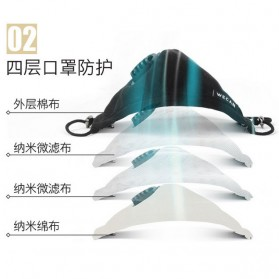 Masker Filter Anti Polusi Pria PM2.5 N95 - Black - 6