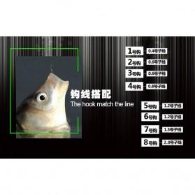 Kail Pancing J Hook Carbon Steel Size 7 18 PCS - Silver - 5