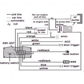 GPS Tracker Mobil Motor dengan Remote Control - TK103b - Black - 12
