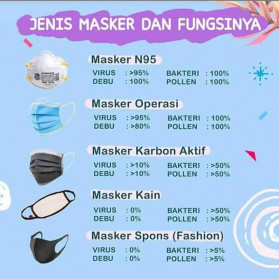 YAJIE Masker Bedah Filter Udara Anti Polusi Virus Corona 3-Ply 50 PCS - Blue - 8