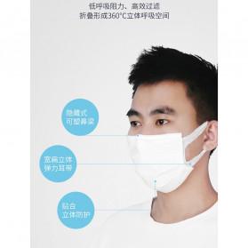 WIEMIN Masker Bedah Filter Udara Anti Polusi Virus Corona 3-Ply 50 PCS