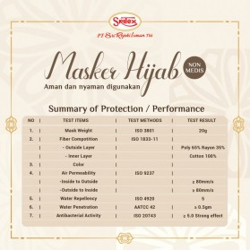 Sritex Masker Hijab Headloop Kain Anti Polusi Rewashable 1 PCS - Black - 3