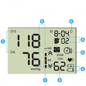 Yuwell Pengukur Tekanan Darah Tensi Electronic Blood Pressure Monitor - YE8900A - White - 10