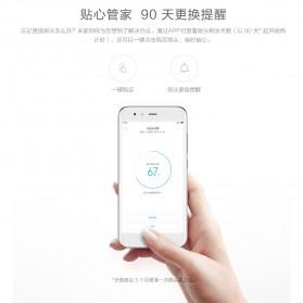 Xiaomi Mickey Sonic Kepala Sikat Gigi Elektrik 3 PCS - White - 2