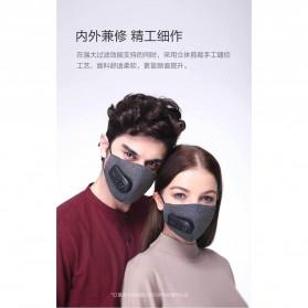 Xiaomi Purely Masker Anti Polusi Air Mask PM2.5 - HZSN001 - Gray - 7